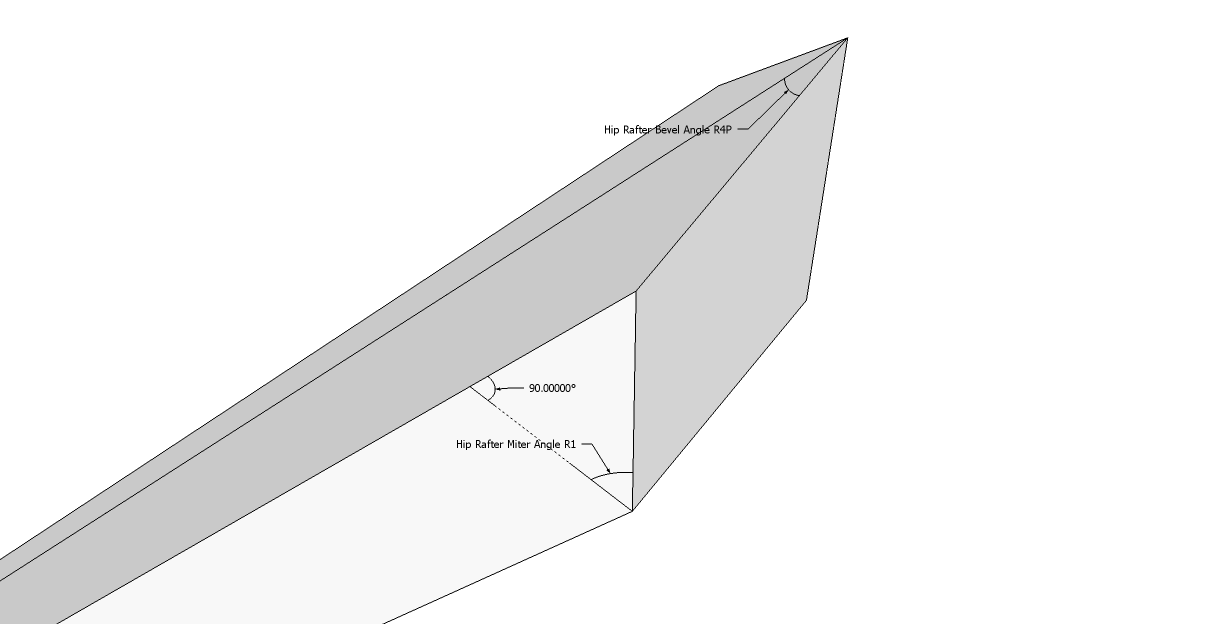 Roof Framing Geometry Miter And Saw Blade Bevel Angles