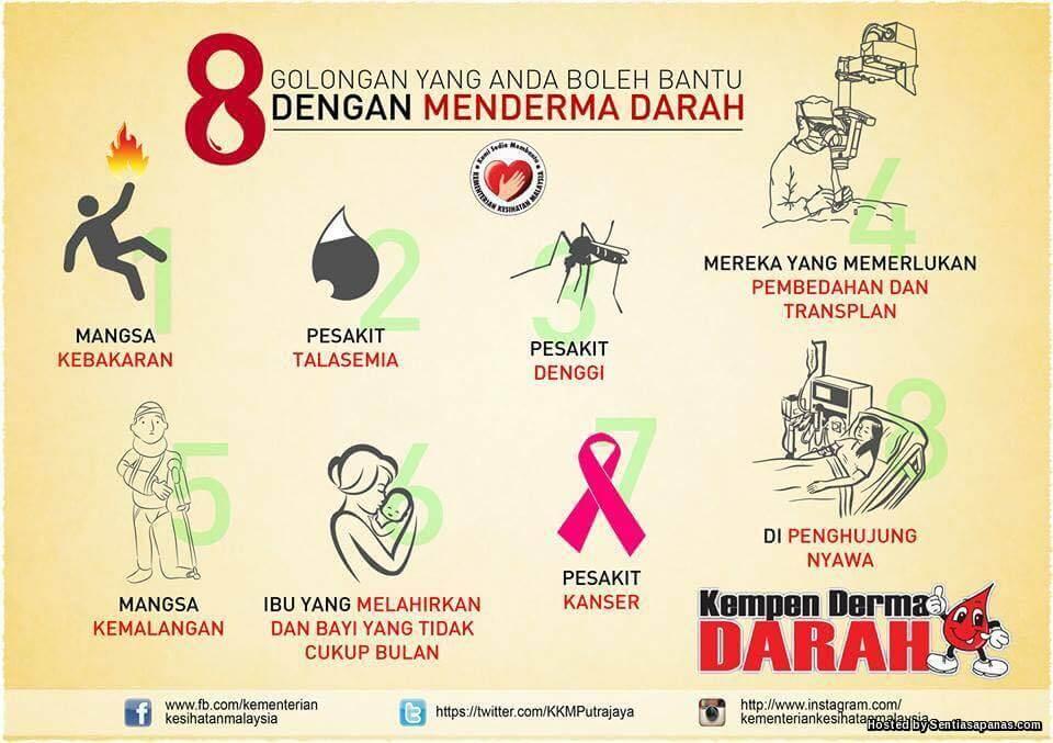 12 Kelebihan Dan Manfaat Menderma Darah Anda Wajib Tahu