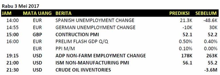 Adp non-farm employment change belajar forex