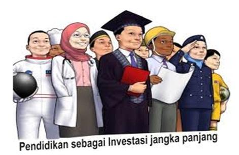 Pengertian, Tujuan, dan Fungsi Pendidikan Nasional Indonesia