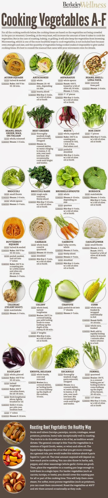 hover_share weight loss - cooking vegetables