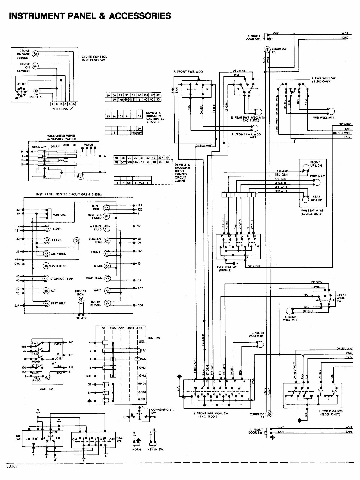cadillac de ville 1984 instrument panel and accessories wiring diagram