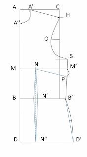 Como trazar el patrón del delantero