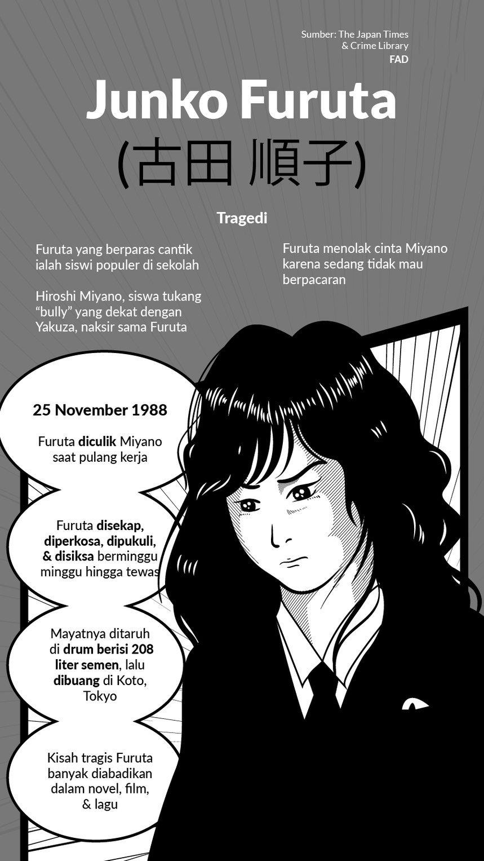 44 Hari di Neraka, Kisah Pembunuhan Junko Furuta