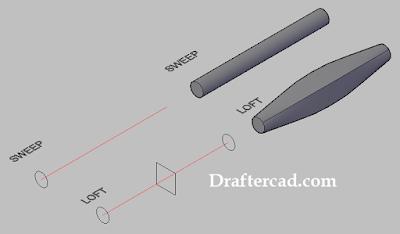 membuat modelling loft autocad