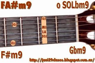 F#m9 = Gbm9 chord