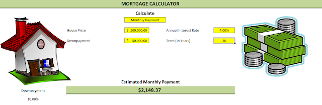 mortgage calculator monthly payment