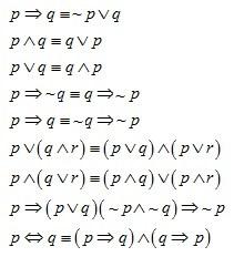 Bentuk-bentuk pernyataan yang saling ekuivalen