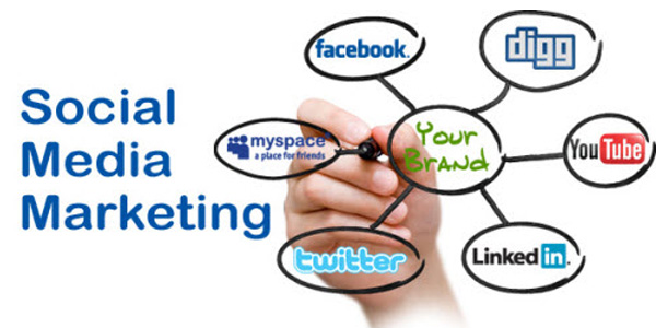 Tips Promosi Produk di Sosial Media yang Paling Efektif, Sudahkah Anda Mencobanya?