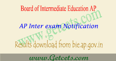 AP Inter results 2020 date, Manabadi IPE 1st year & 2nd year result