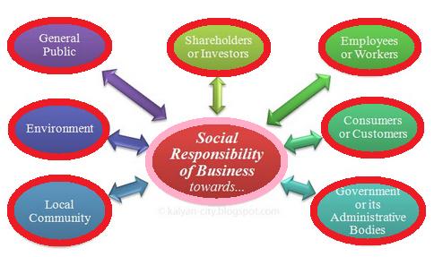 enron social responsibility