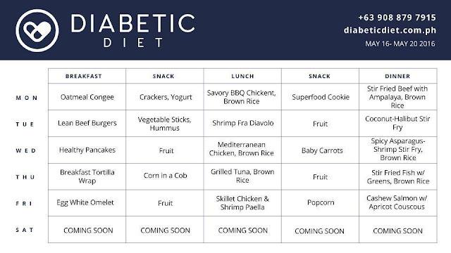 Menu Plan For Diabetic Patient Philippines