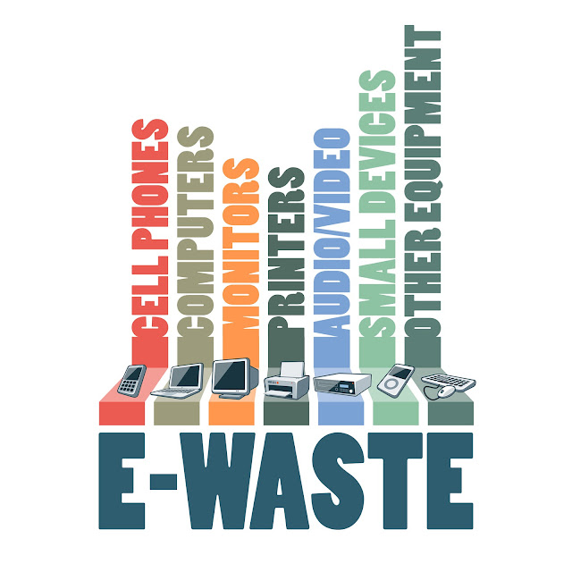 e-waste, waste disposal service, waste management