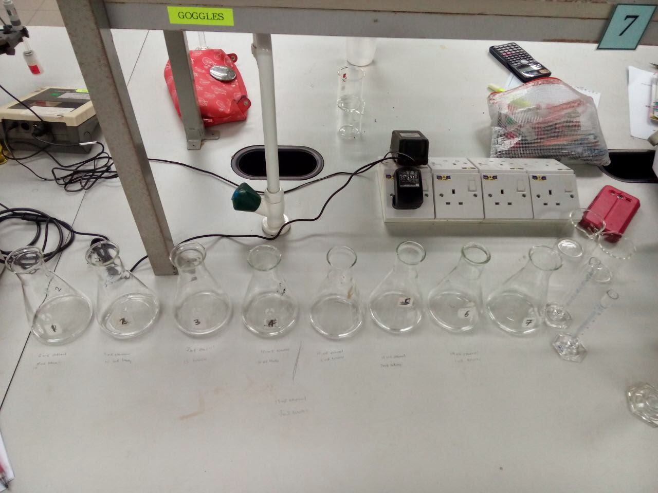 Retort Stand And Clamp Diagram Sony Xplod Mex Bt2900 Wiring Lab Report Practical 3 Phase Part A
