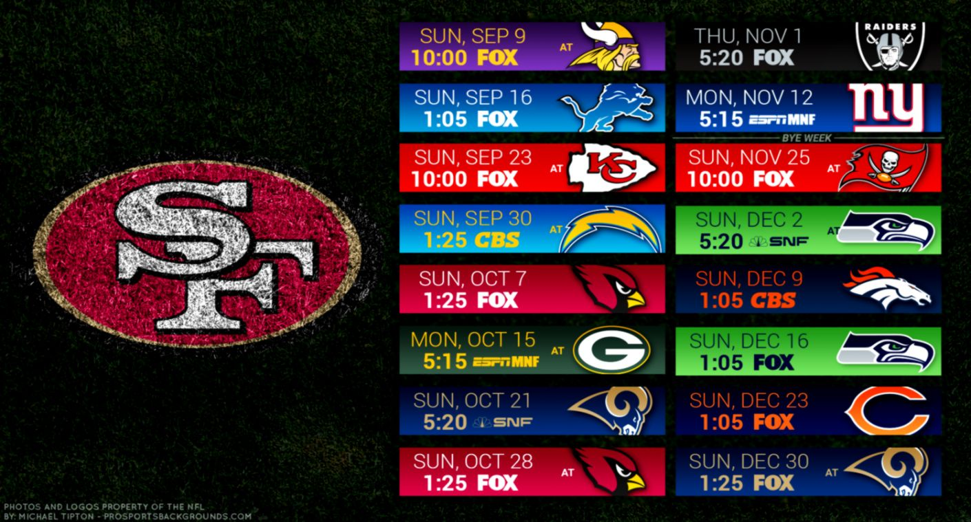 picture regarding 49ers Schedule Printable known as San Francisco 49Ers Agenda Wallpapers Titan