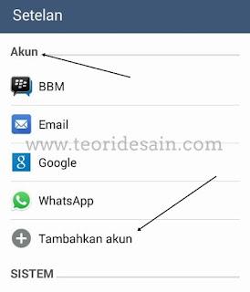 Daftar Gmail Terbaru Lewat Smartphone Android langkah ke 2