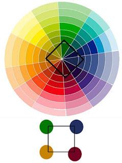 colores tétrada cuadrangular
