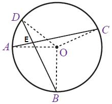 Segi Empat Tali Busur Lingkaran - Rajiman