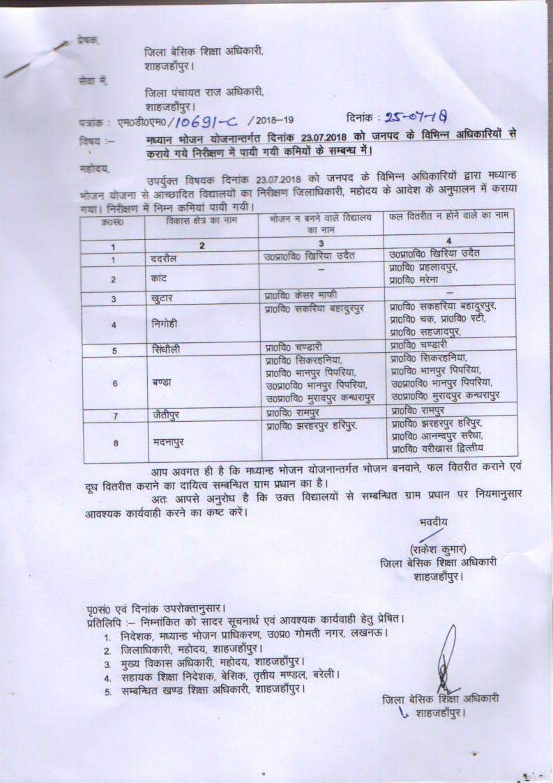 शाहजहाँपुर: मध्यान भोजन योजनान्तर्गत अधिकारियों से कराये गये निरीक्षण में पायी गई कमियों के संबंध में ग्रामप्रधान के विरुद्ध कार्यवाही हेतु बीएसए का जिला पंचायत राज अधिकारी को पत्र जारी, देखें