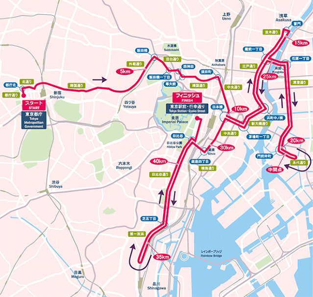 Recorrido maraton de Tokyo
