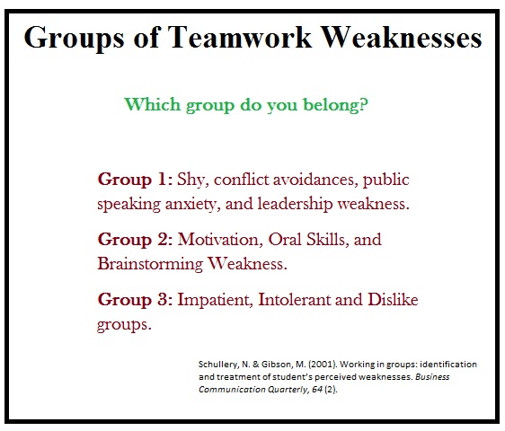 Academic-Capital Improving on Teamwork by Understanding Your Weaknesses