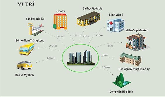 liên kết vùng khu đô thị thành phố giao lưu