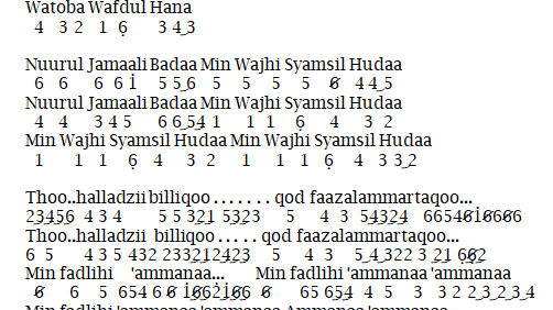 Not Angka Pianika Lagu Ya Asyiqol Versi Sabyan Not Lagu Lengkap