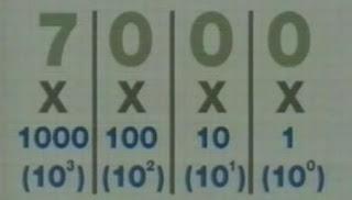 EJEMPLOS potencias de 10