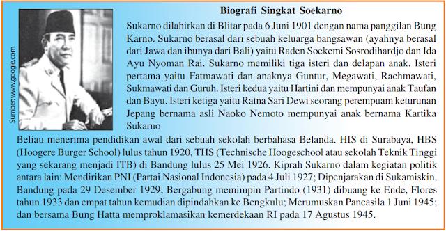 Contoh biografi singkat presiden Soekarno - Asal-Usul Kata Sejarah