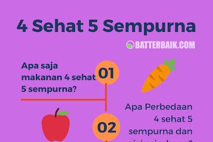 Apa Saja Makanan 4 Sehat 5 Sempurna?