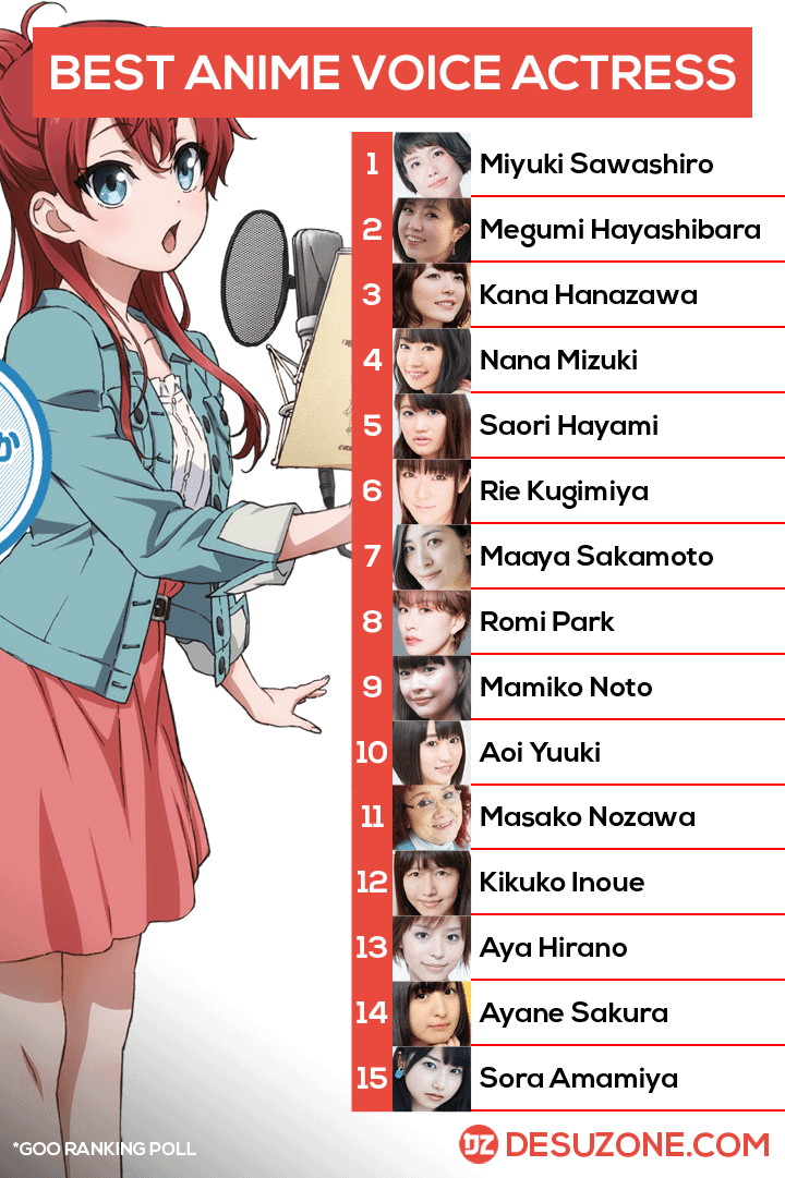 best female seiyu chart
