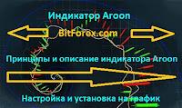 Индикатор Aroon - описание и принципы работы