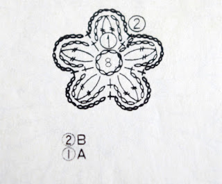 diagramme fleur crochet Chez Violette