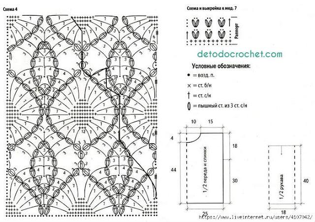 patrones-de-vestido-crochet