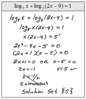 OpenAlgebra.com: Solving Logarithmic Equations