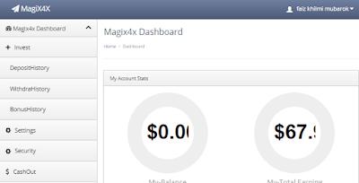 Magix4x HYIP Lama yang Masih Membayar