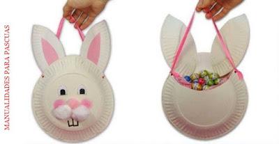 Conejo con huevos de pascuas