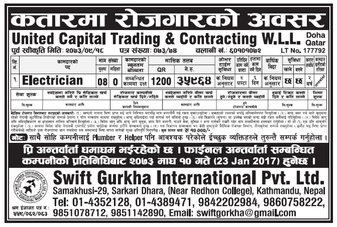Jobs in Qatar for Nepali, Salary Rs 35,964