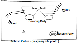 Ambush ki Parties