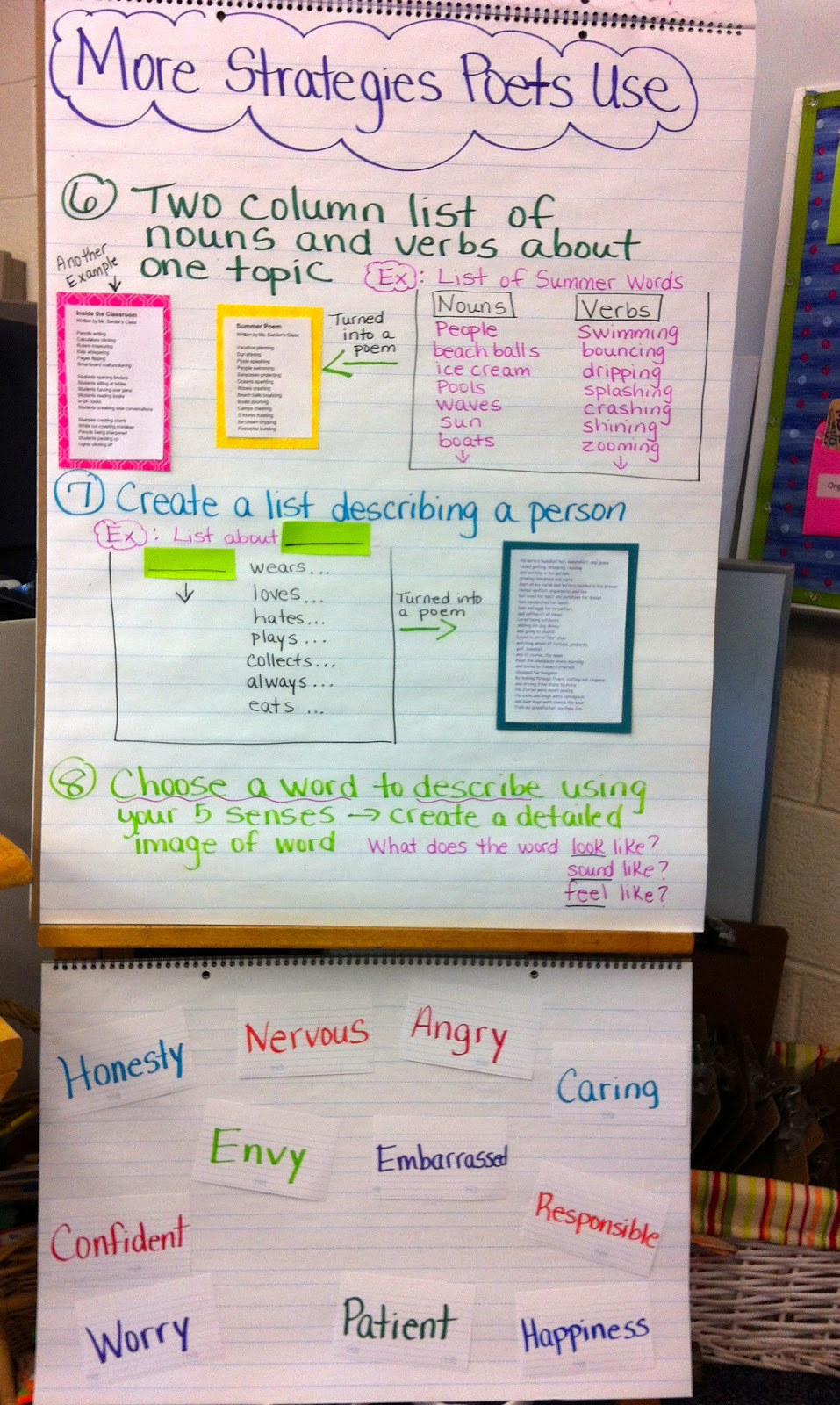 Essay about The Future Classroom - Words   Bartleby