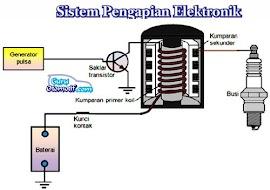 Macam-Macam Generator Pulsa Pada Sistem Pengapian Full Elektronik