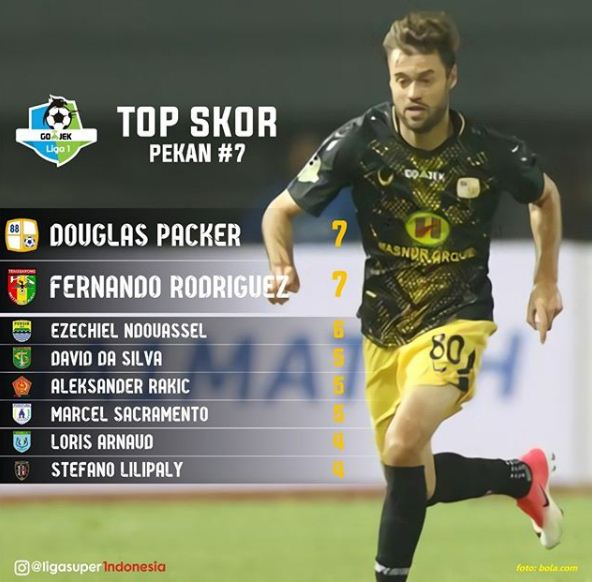 Daftar Top Skorer Liga 1 2018 - Dominasi Striker Asing