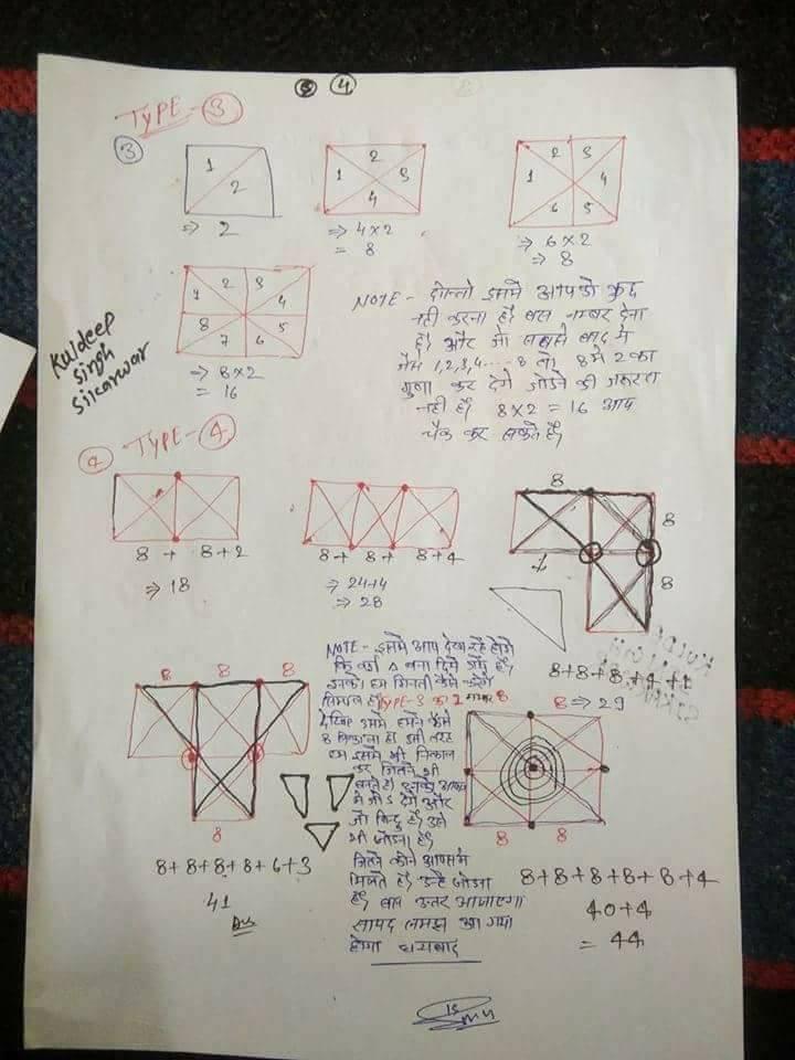 figure counting ticks in hindi