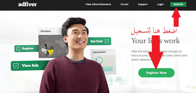 موقع جديد لربح المال من خلال مشاهدة الاعلانات مع اثبات دفع