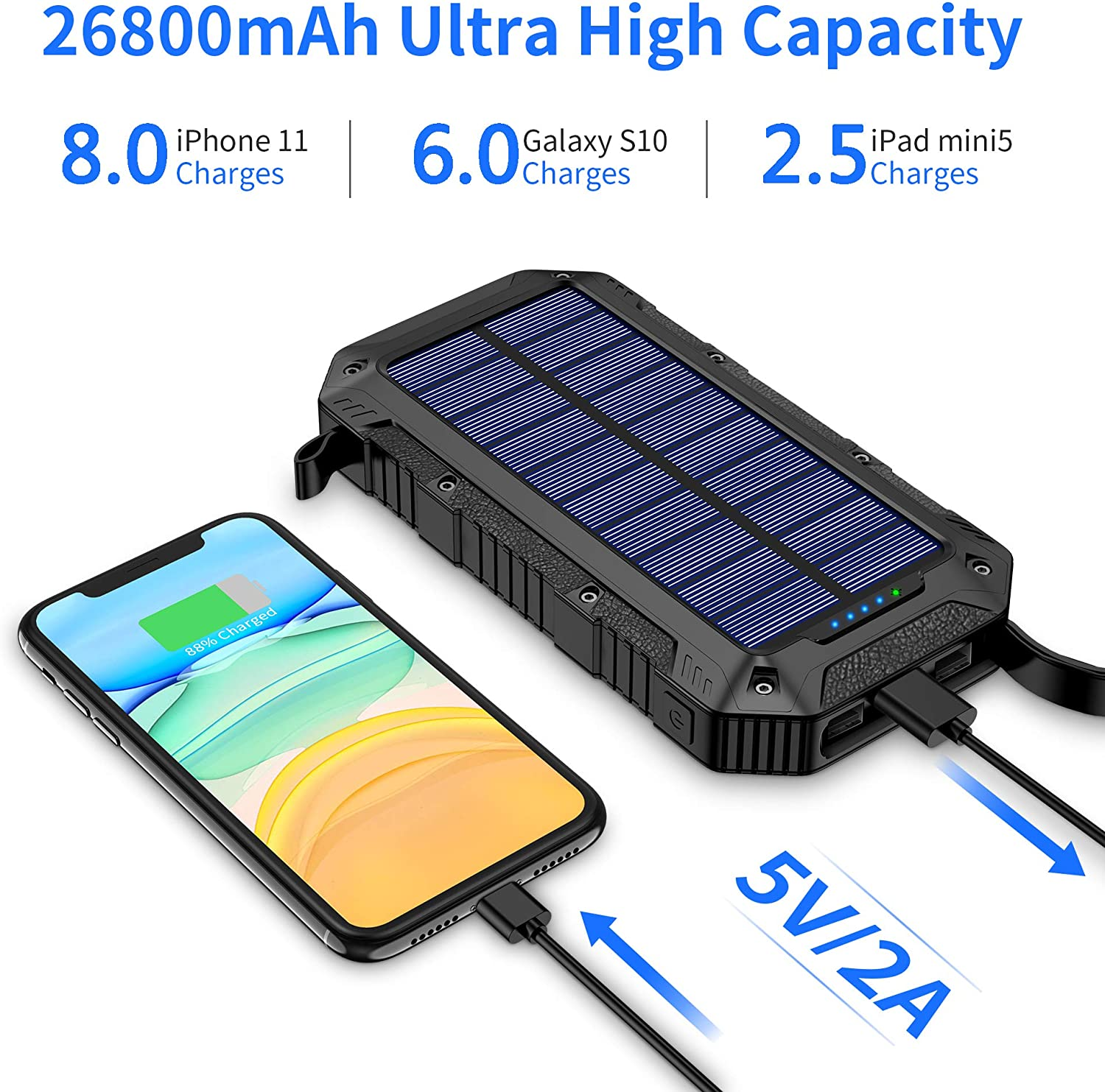Portable Solar Charger and Power Bank