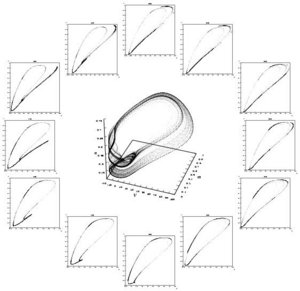 A Chaotic Neuron: Hodgkin-Huxley and the Logistic Map