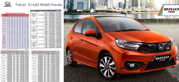 Daftar Harga Kredit Honda Brio 2019 Danaadvisor Com