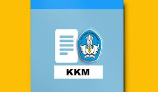 KKM Kelas 4 SD MI Kurikulum 2013 Revisi Terbaru