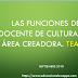 LAS FUNCIONES DEL DOCENTE DE CULTURA POR ÁREA CREADORA. TEATRO