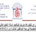جامعة سيدي محمد بن عبد الله -فاس: مباراة توظيف 06 اساتذة للتعليم العالي مساعدين. الترشيح قبل 16 أبريل 2018